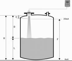 Sensor de nível para caixa de agua